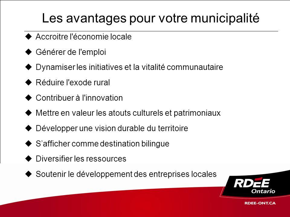 Le fort potentiel francophone en tourisme Le marché domestique représente 80 % du marché touristique de lOntario (vs 20% pour le marché international) G.