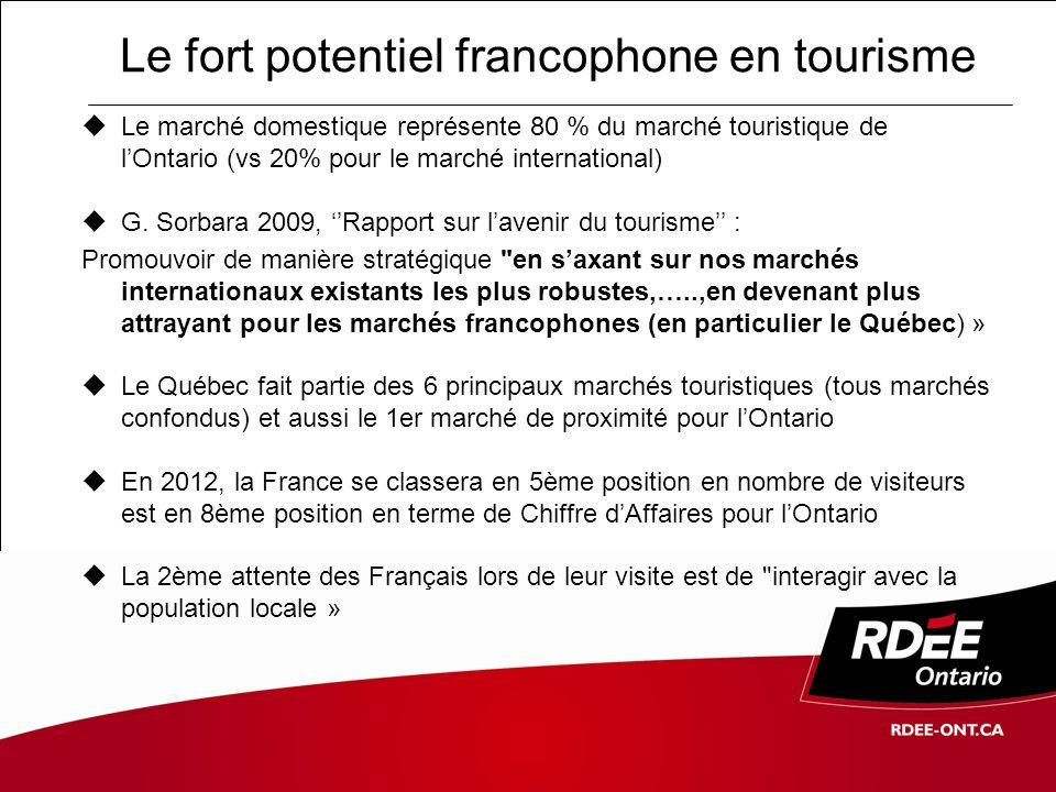 Le fort potentiel francophone en tourisme Dici 2015, le Conseil Canadien des Ressources Humaines en Tourisme (CCRHT) prévoit une pénurie de main-dœuvre en Ontario de plus de 30,000 personnes Chaque année, les hôtels recrutent 15 à 35% de leur personnel (ex.