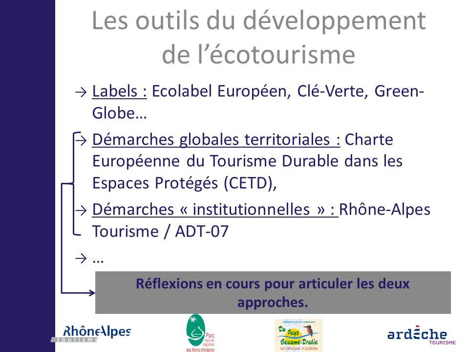 Les outils du développement de lécotourisme Labels : Ecolabel Européen, Clé-Verte, Green- Globe… Démarches globales territoriales : Charte Européenne