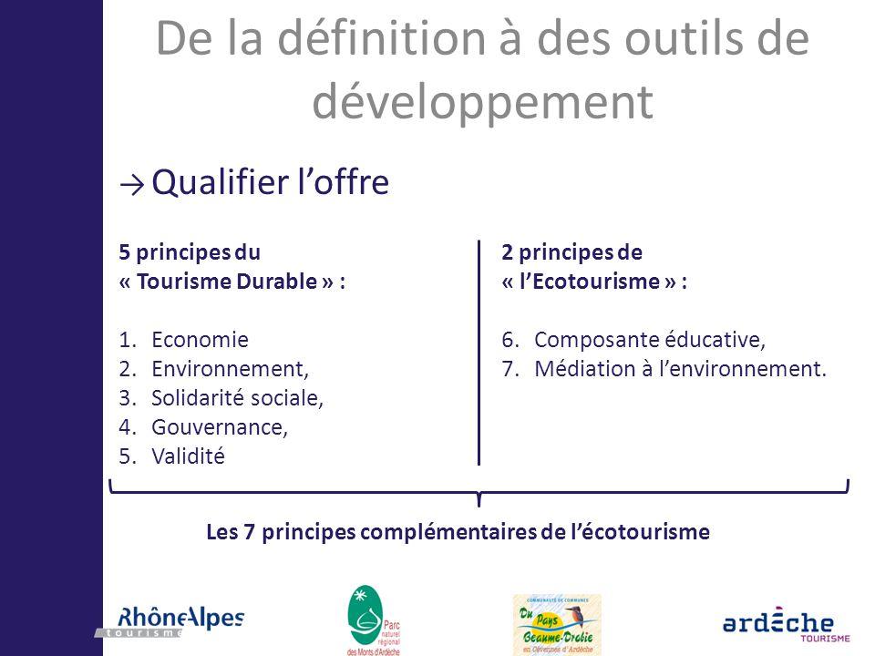 De la définition à des outils de développement Qualifier loffre 5 principes du « Tourisme Durable » : 1.Economie 2.Environnement, 3.Solidarité sociale