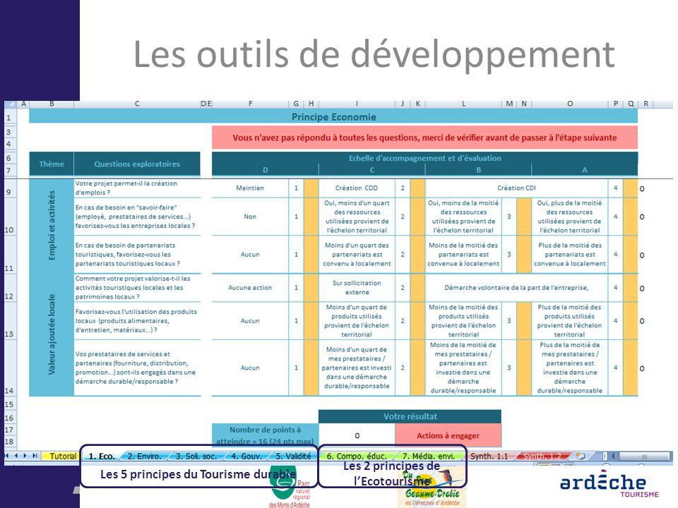 Les outils de développement Les 5 principes du Tourisme durable Les 2 principes de lEcotourisme