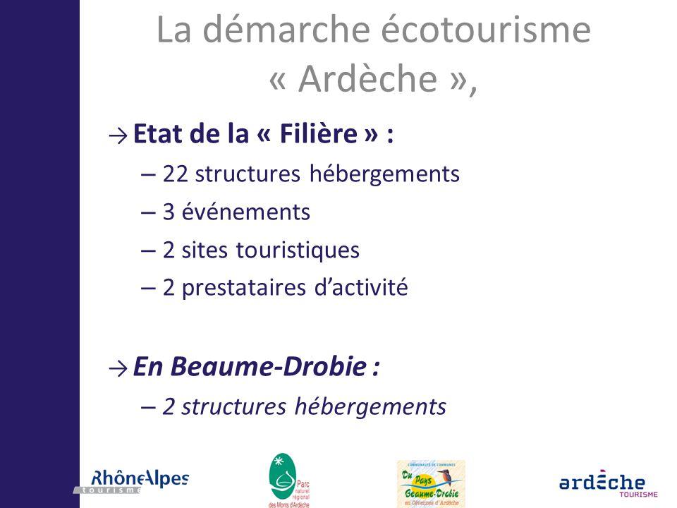 La démarche écotourisme « Ardèche », Etat de la « Filière » : – 22 structures hébergements – 3 événements – 2 sites touristiques – 2 prestataires dact