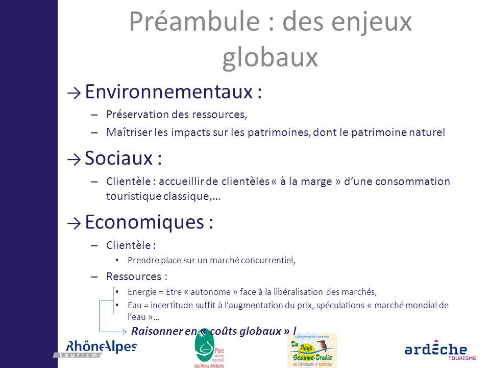 Préambule : des enjeux globaux Environnementaux : – Préservation des ressources, – Maîtriser les impacts sur les patrimoines, dont le patrimoine natur
