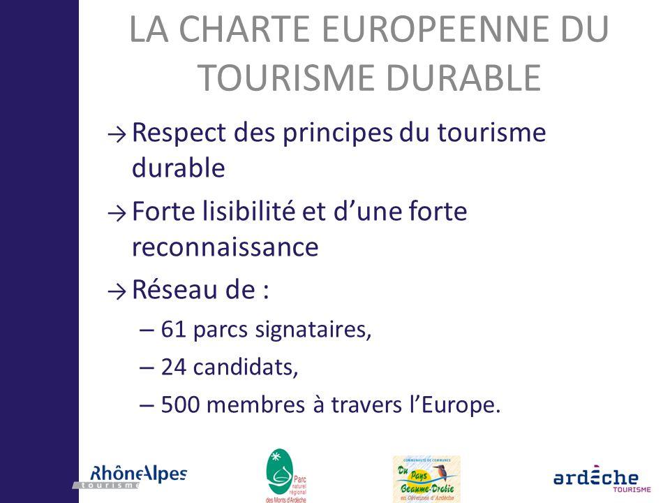 LA CHARTE EUROPEENNE DU TOURISME DURABLE Respect des principes du tourisme durable Forte lisibilité et dune forte reconnaissance Réseau de : – 61 parc