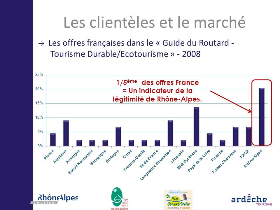 Les offres françaises dans le « Guide du Routard - Tourisme Durable/Ecotourisme » - 2008 1/5 ème des offres France = Un indicateur de la légitimité de