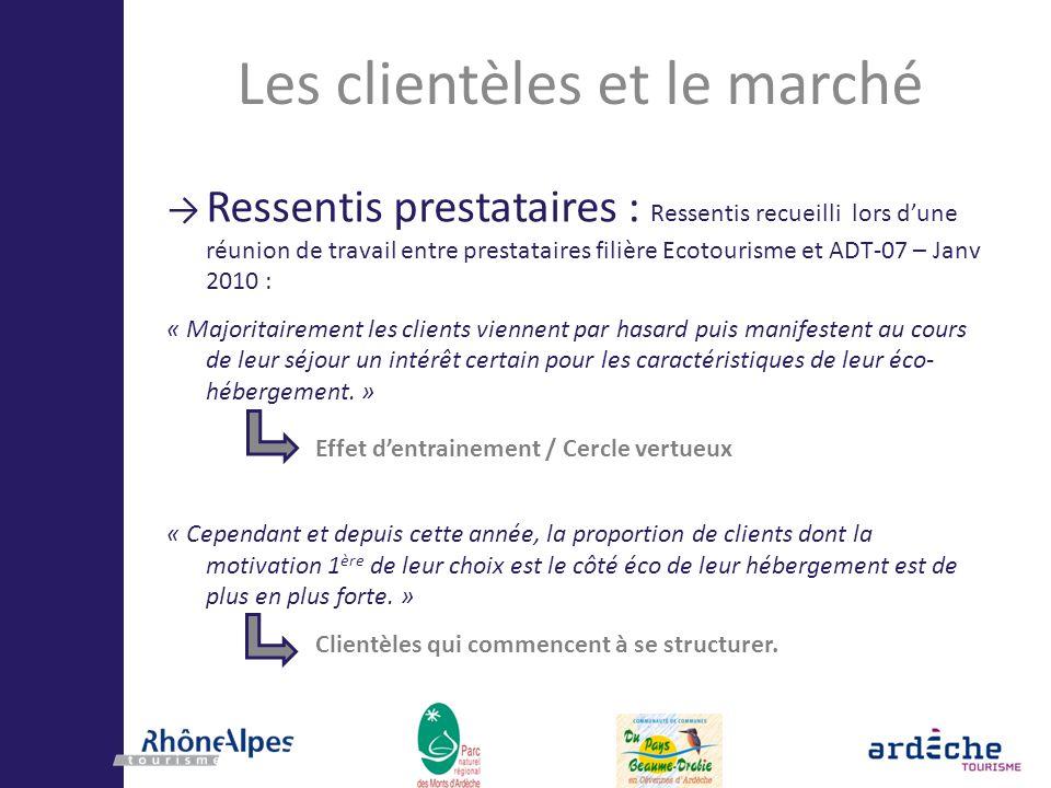 Les clientèles et le marché Ressentis prestataires : Ressentis recueilli lors dune réunion de travail entre prestataires filière Ecotourisme et ADT-07