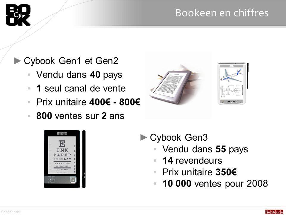 Bookeen en chiffres Cybook Gen1 et Gen2 Vendu dans 40 pays 1 seul canal de vente Prix unitaire 400 - 800 800 ventes sur 2 ans Cybook Gen3 Vendu dans 5