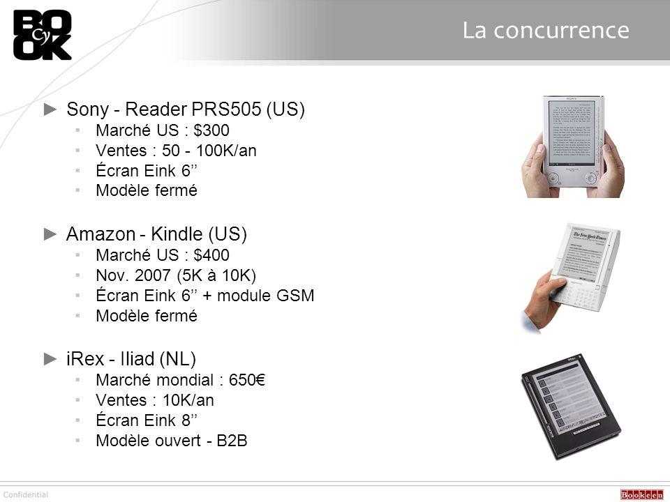 La concurrence Sony - Reader PRS505 (US) Marché US : $300 Ventes : 50 - 100K/an Écran Eink 6 Modèle fermé Amazon - Kindle (US) Marché US : $400 Nov. 2