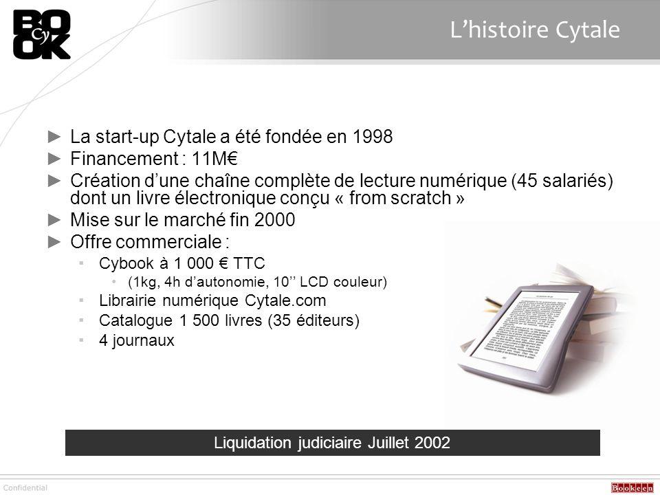 Lhistoire Cytale La start-up Cytale a été fondée en 1998 Financement : 11M Création dune chaîne complète de lecture numérique (45 salariés) dont un li