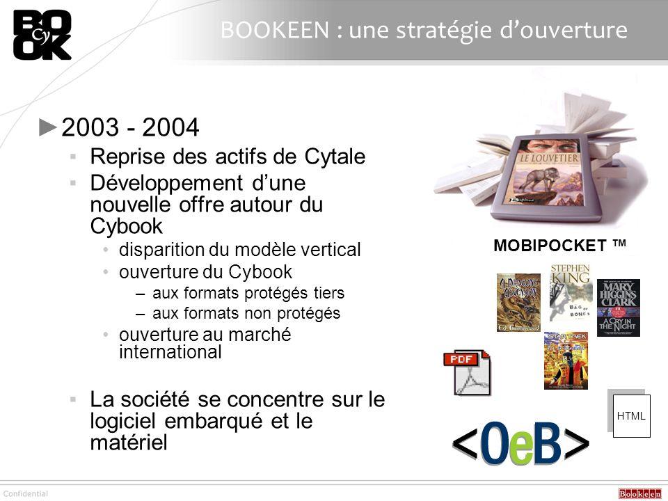BOOKEEN : une stratégie douverture 2003 - 2004 Reprise des actifs de Cytale Développement dune nouvelle offre autour du Cybook disparition du modèle v