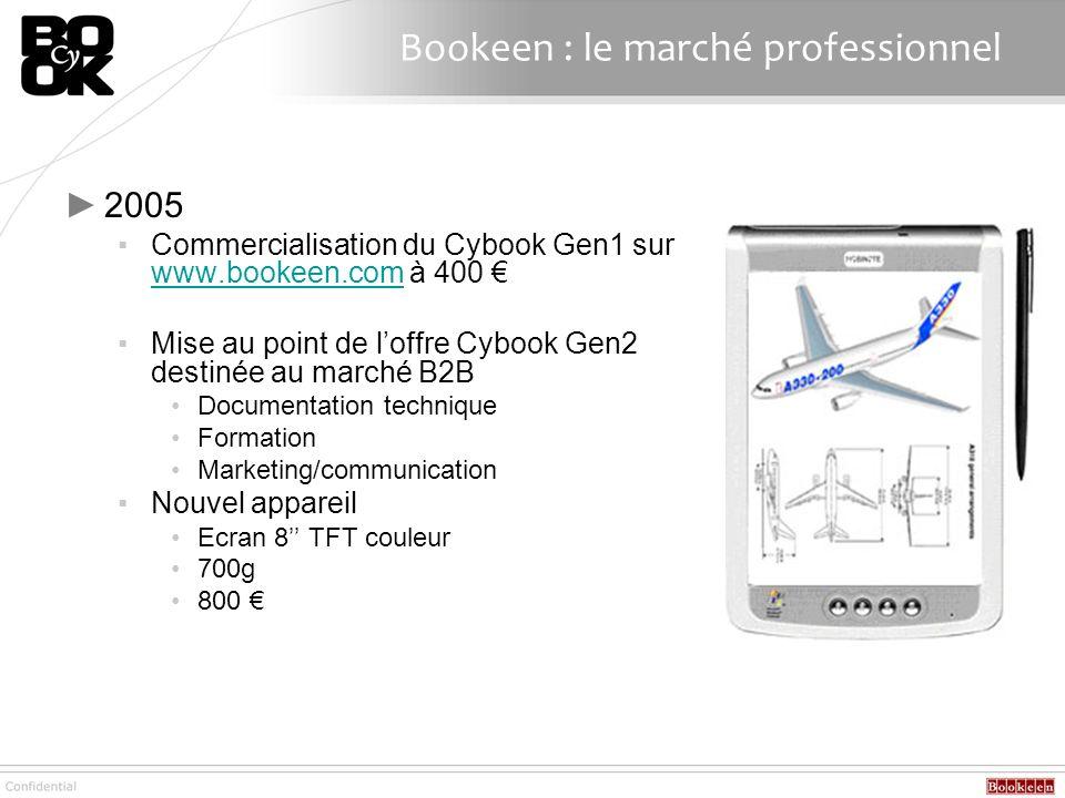 Bookeen : le marché professionnel 2005 Commercialisation du Cybook Gen1 sur www.bookeen.com à 400 www.bookeen.com Mise au point de loffre Cybook Gen2