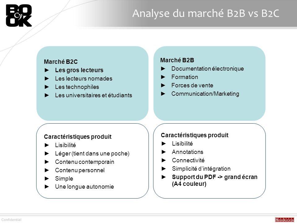 Analyse du marché B2B vs B2C Marché B2B Documentation électronique Formation Forces de vente Communication/Marketing Marché B2C Les gros lecteurs Les