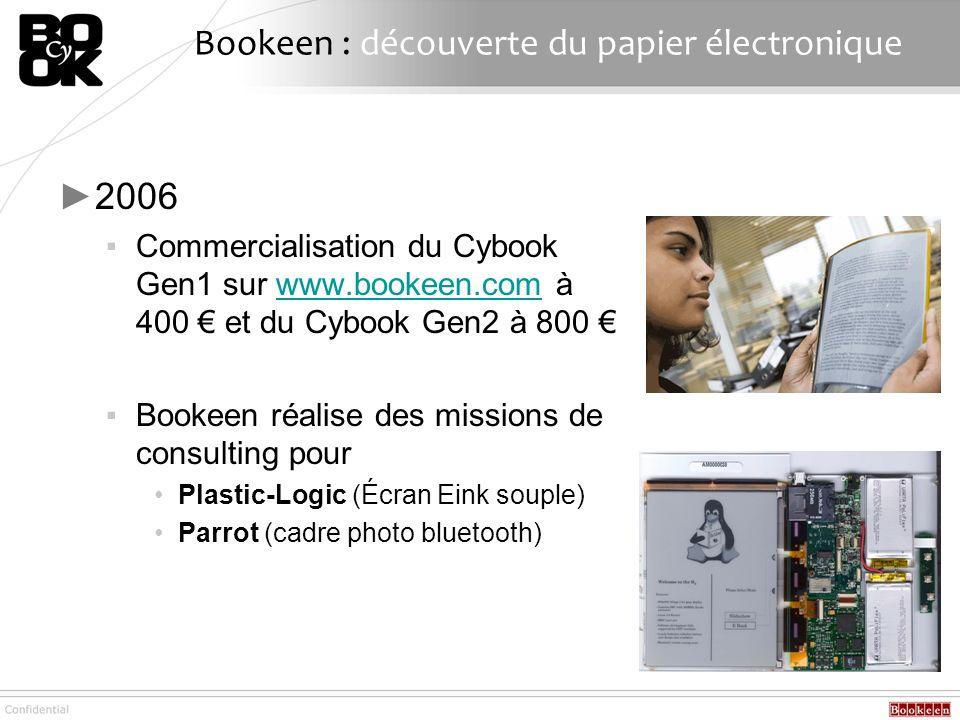 Bookeen : découverte du papier électronique 2006 Commercialisation du Cybook Gen1 sur www.bookeen.com à 400 et du Cybook Gen2 à 800 www.bookeen.com Bo