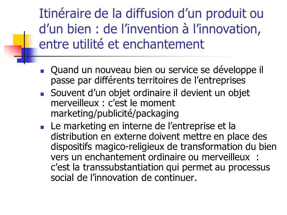 Itinéraire de la diffusion dun produit ou dun bien : de linvention à linnovation, entre utilité et enchantement Quand un nouveau bien ou service se dé