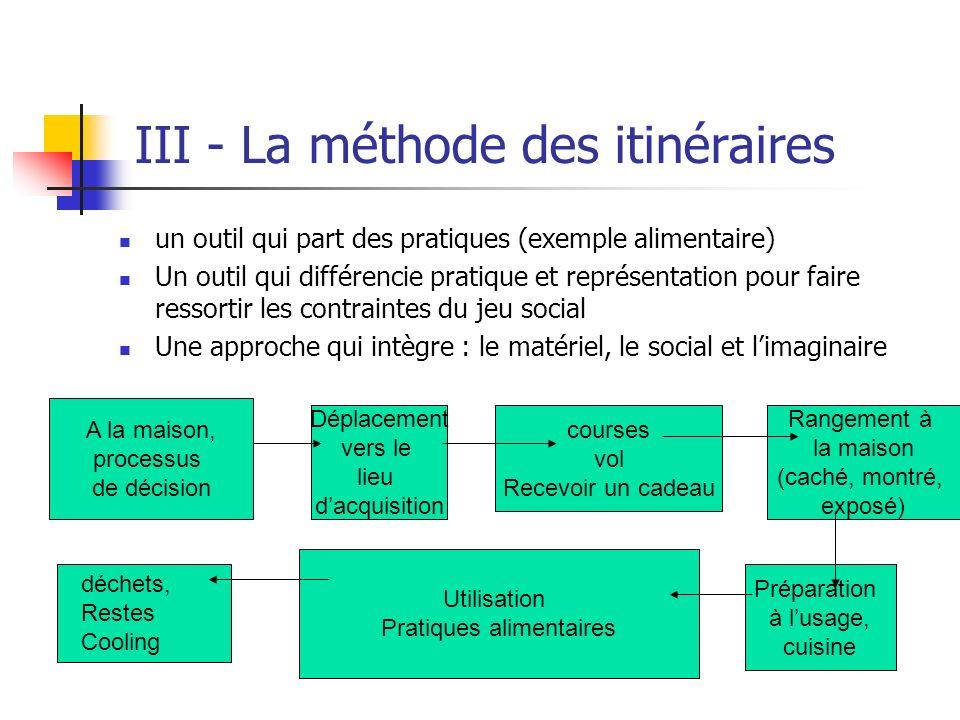 III - La méthode des itinéraires un outil qui part des pratiques (exemple alimentaire) Un outil qui différencie pratique et représentation pour faire