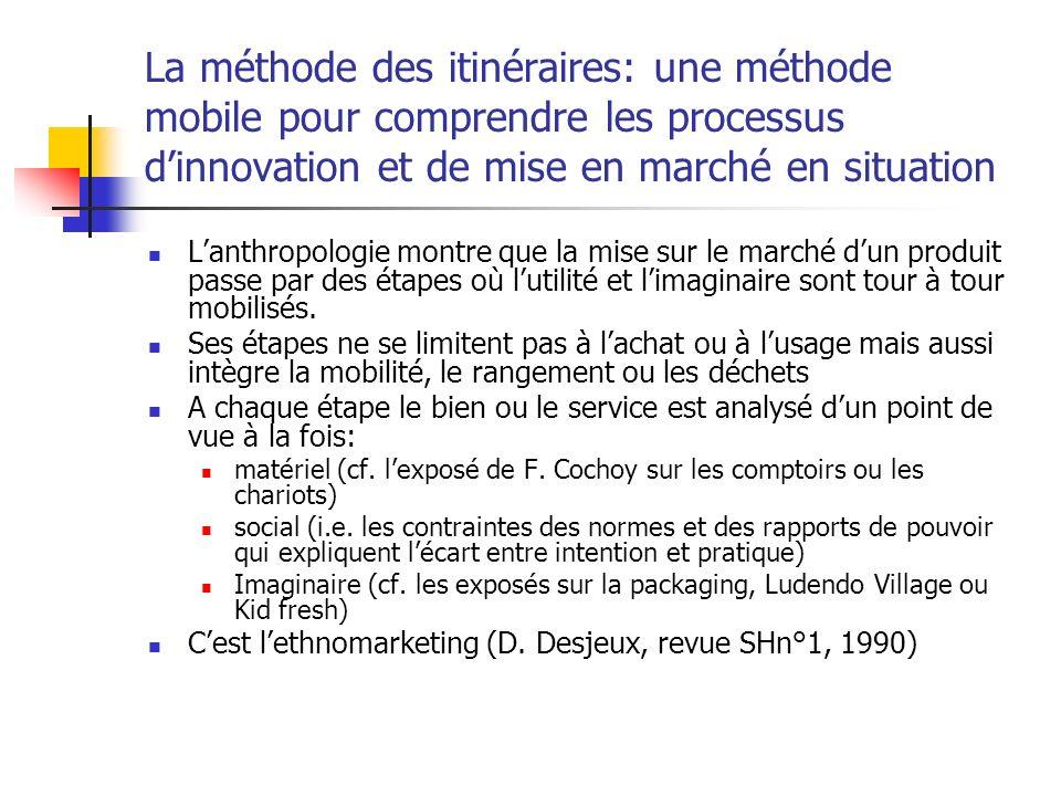 La méthode des itinéraires: une méthode mobile pour comprendre les processus dinnovation et de mise en marché en situation Lanthropologie montre que l