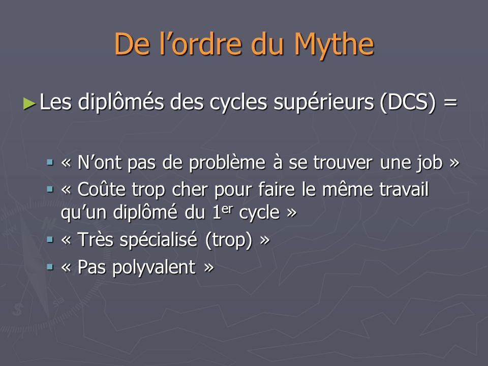 De lordre du Mythe Les diplômés des cycles supérieurs (DCS) = Les diplômés des cycles supérieurs (DCS) = « Nont pas de problème à se trouver une job »