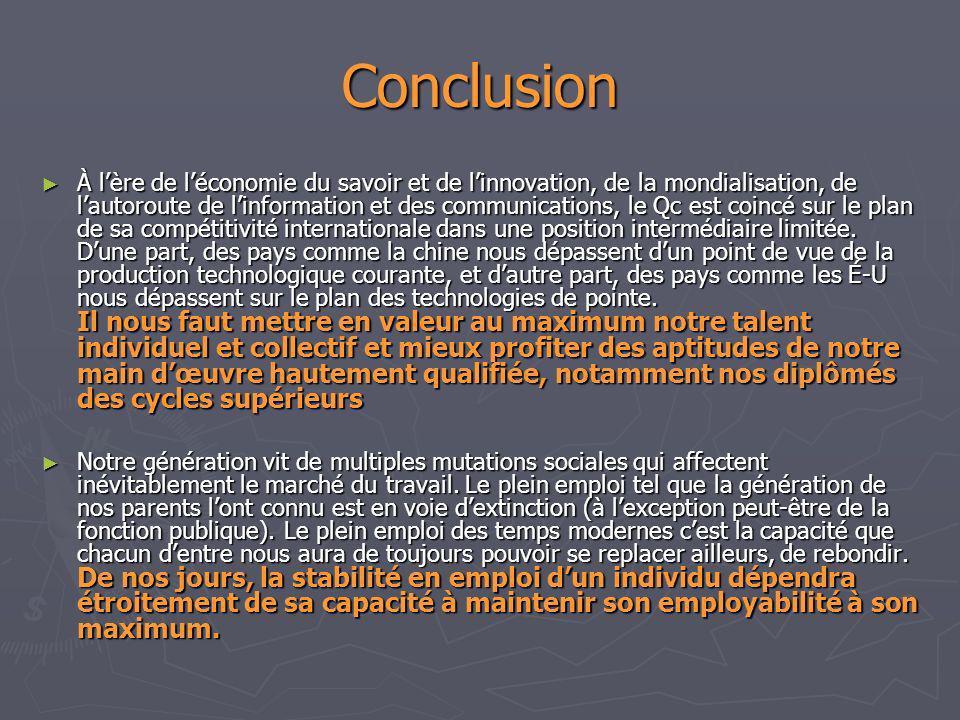 Conclusion À lère de léconomie du savoir et de linnovation, de la mondialisation, de lautoroute de linformation et des communications, le Qc est coincé sur le plan de sa compétitivité internationale dans une position intermédiaire limitée.