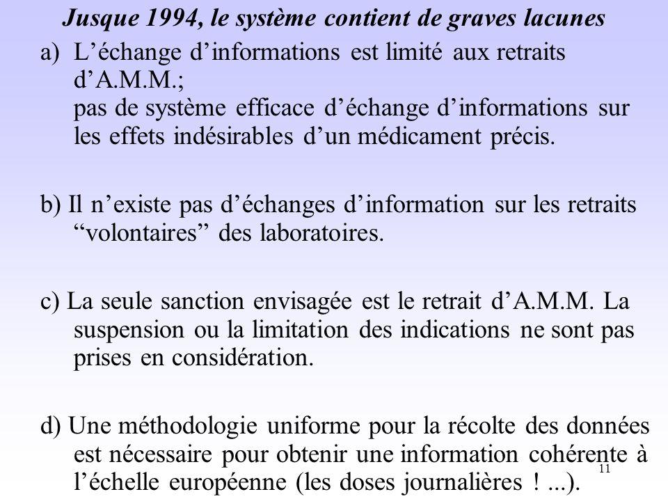 11 Jusque 1994, le système contient de graves lacunes a)Léchange dinformations est limité aux retraits dA.M.M.; pas de système efficace déchange dinformations sur les effets indésirables dun médicament précis.