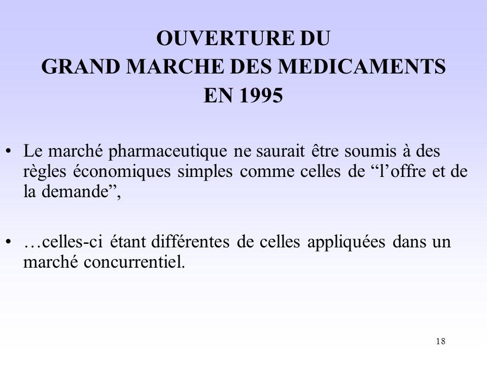 18 OUVERTURE DU GRAND MARCHE DES MEDICAMENTS EN 1995 Le marché pharmaceutique ne saurait être soumis à des règles économiques simples comme celles de loffre et de la demande, …celles-ci étant différentes de celles appliquées dans un marché concurrentiel.