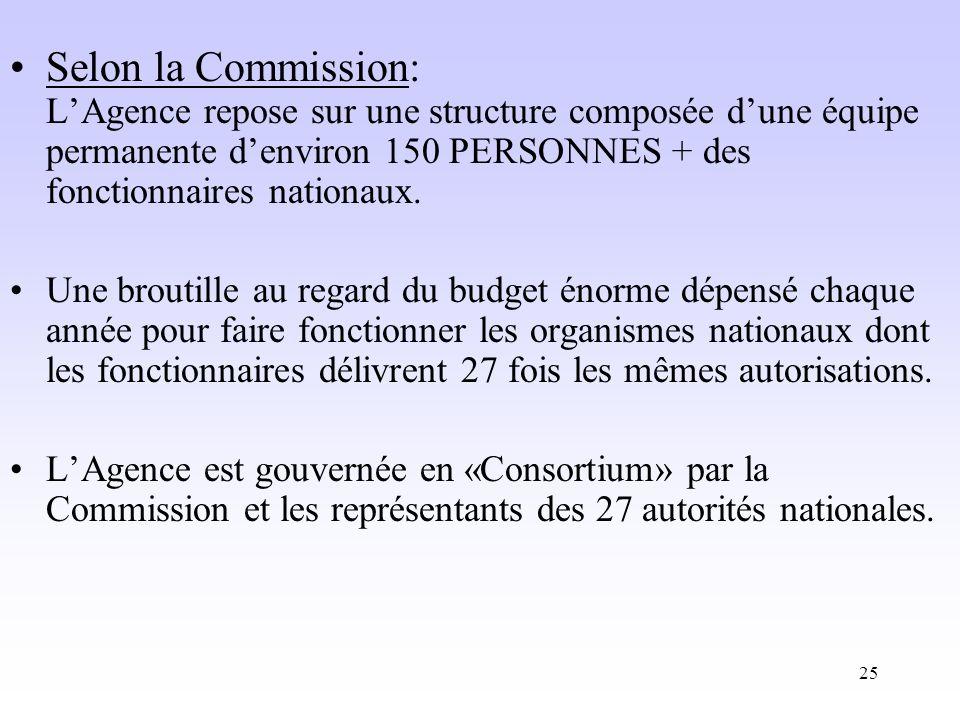 25 Selon la Commission: LAgence repose sur une structure composée dune équipe permanente denviron 150 PERSONNES + des fonctionnaires nationaux.