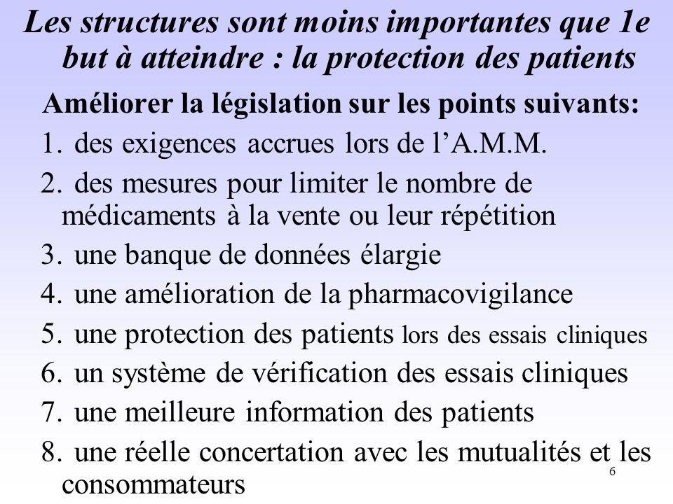 6 Les structures sont moins importantes que 1e but à atteindre : la protection des patients Améliorer la législation sur les points suivants: 1.des exigences accrues lors de lA.M.M.
