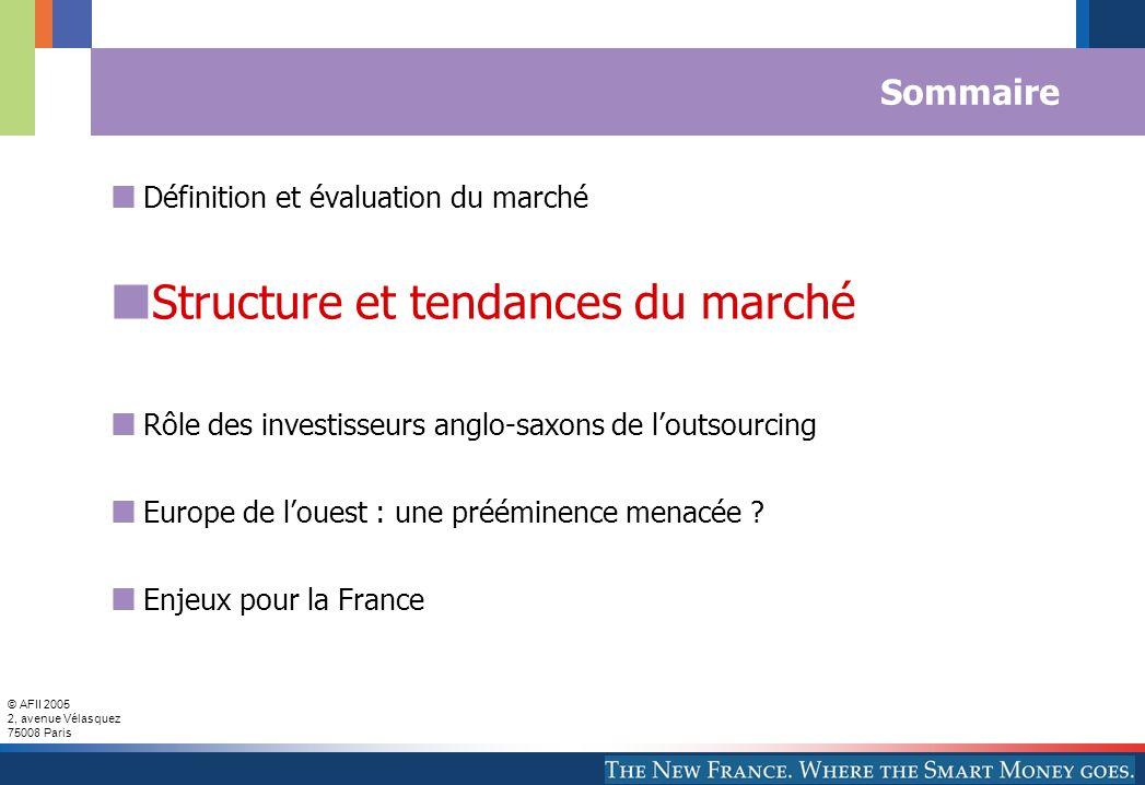 © AFII 2005 2, avenue Vélasquez 75008 Paris Sommaire Définition et évaluation du marché Structure et tendances du marché Rôle des investisseurs anglo-