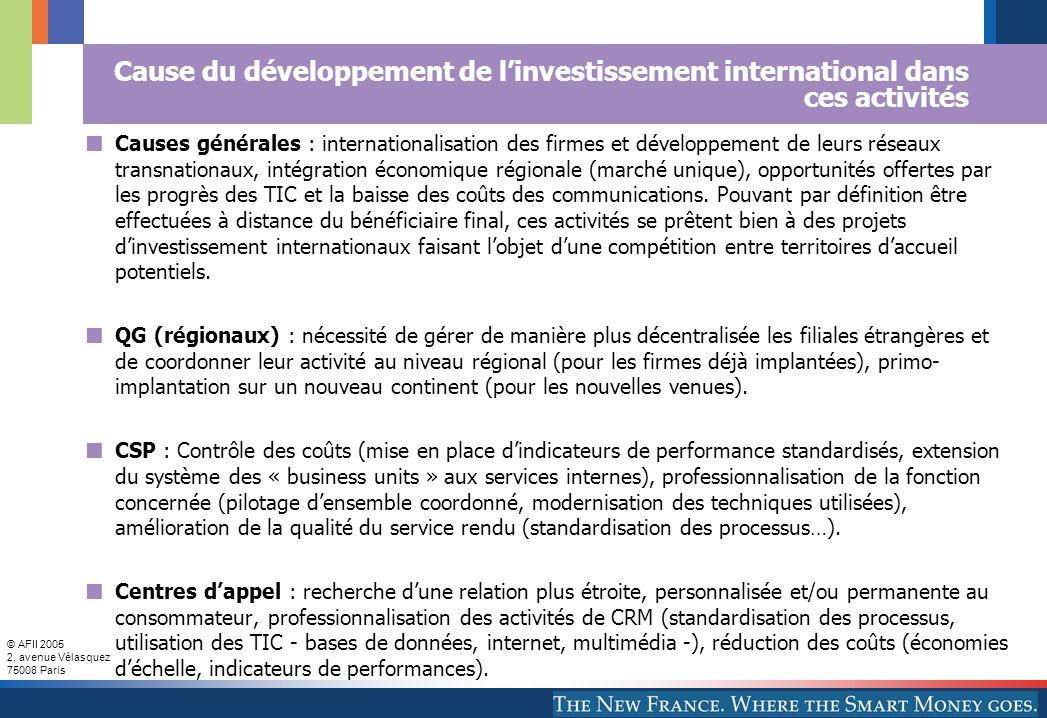© AFII 2005 2, avenue Vélasquez 75008 Paris Cause du développement de linvestissement international dans ces activités Causes générales : internationa