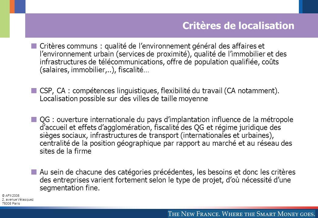 © AFII 2005 2, avenue Vélasquez 75008 Paris Critères de localisation Critères communs : qualité de lenvironnement général des affaires et lenvironneme