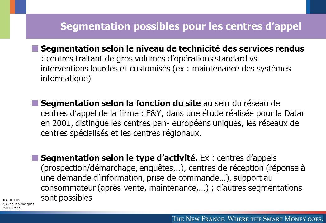 © AFII 2005 2, avenue Vélasquez 75008 Paris Segmentation possibles pour les centres dappel Segmentation selon le niveau de technicité des services ren