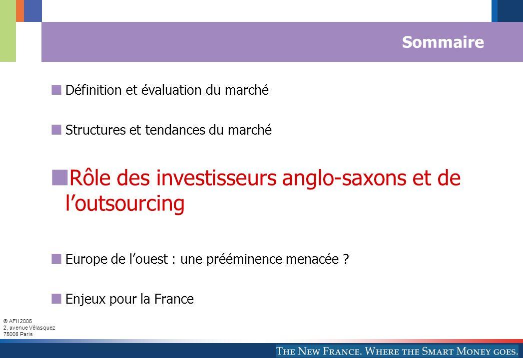 © AFII 2005 2, avenue Vélasquez 75008 Paris Sommaire Définition et évaluation du marché Structures et tendances du marché Rôle des investisseurs anglo