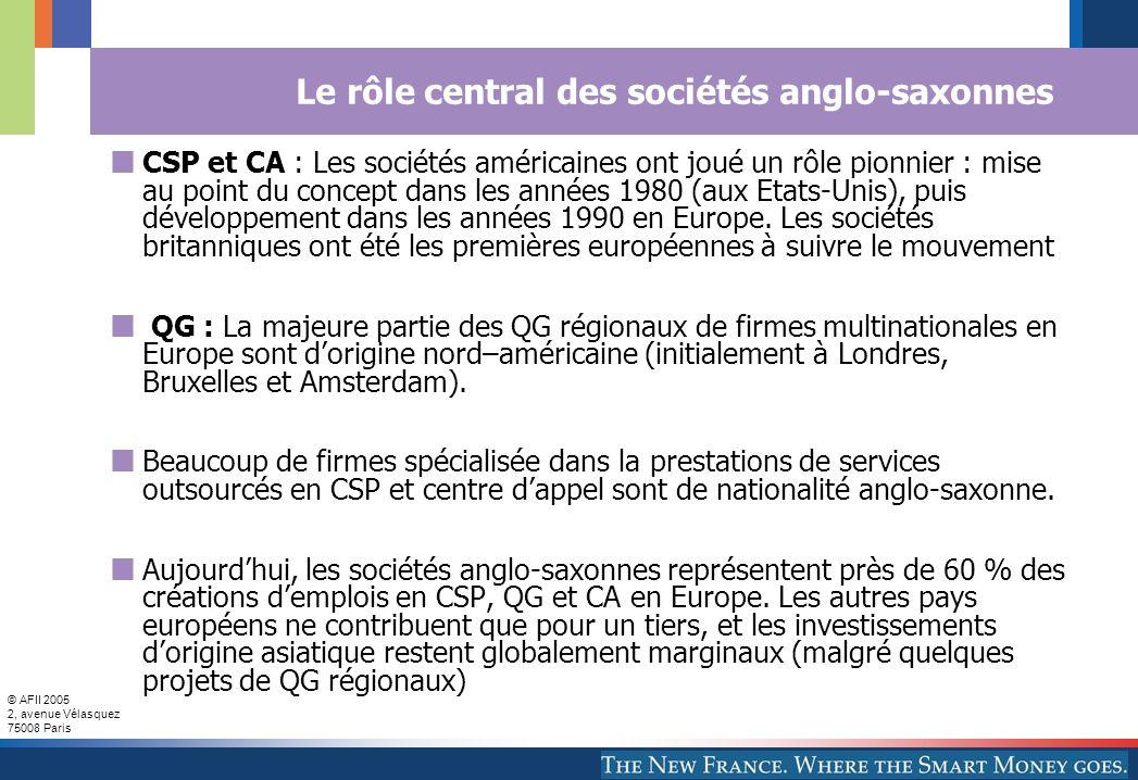 © AFII 2005 2, avenue Vélasquez 75008 Paris Le rôle central des sociétés anglo-saxonnes CSP et CA : Les sociétés américaines ont joué un rôle pionnier : mise au point du concept dans les années 1980 (aux Etats-Unis), puis développement dans les années 1990 en Europe.