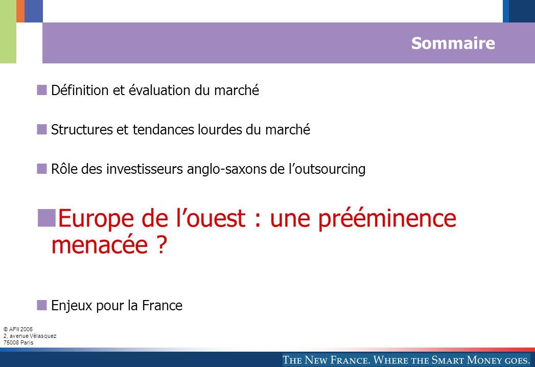 © AFII 2005 2, avenue Vélasquez 75008 Paris Sommaire Définition et évaluation du marché Structures et tendances lourdes du marché Rôle des investisseu