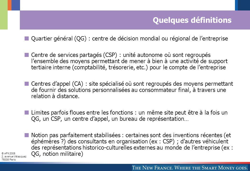 © AFII 2005 2, avenue Vélasquez 75008 Paris Quelques définitions Quartier général (QG) : centre de décision mondial ou régional de lentreprise Centre