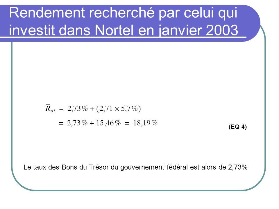Rendement recherché par celui qui investit dans Nortel en janvier 2003 Le taux des Bons du Trésor du gouvernement fédéral est alors de 2,73%