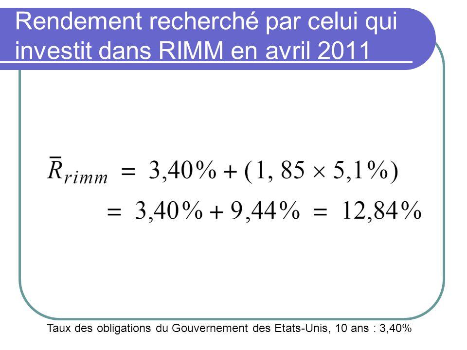 Rendement recherché par celui qui investit dans RIMM en avril 2011 Taux des obligations du Gouvernement des Etats-Unis, 10 ans : 3,40%