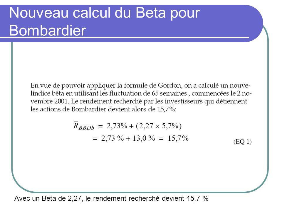 Nouveau calcul du Beta pour Bombardier Avec un Beta de 2,27, le rendement recherché devient 15,7 %