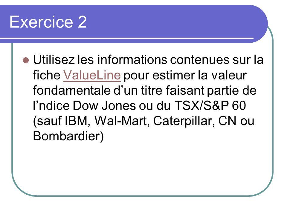Exercice 2 Utilisez les informations contenues sur la fiche ValueLine pour estimer la valeur fondamentale dun titre faisant partie de lndice Dow Jones