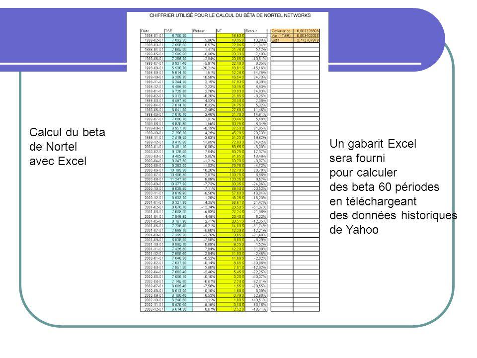 Calcul du beta de Nortel avec Excel Un gabarit Excel sera fourni pour calculer des beta 60 périodes en téléchargeant des données historiques de Yahoo
