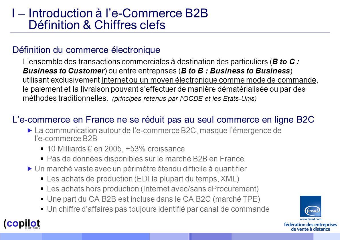 I – Introduction à le-Commerce B2B Définition & Chiffres clefs Le-commerce B2B en France, quelle estimation .