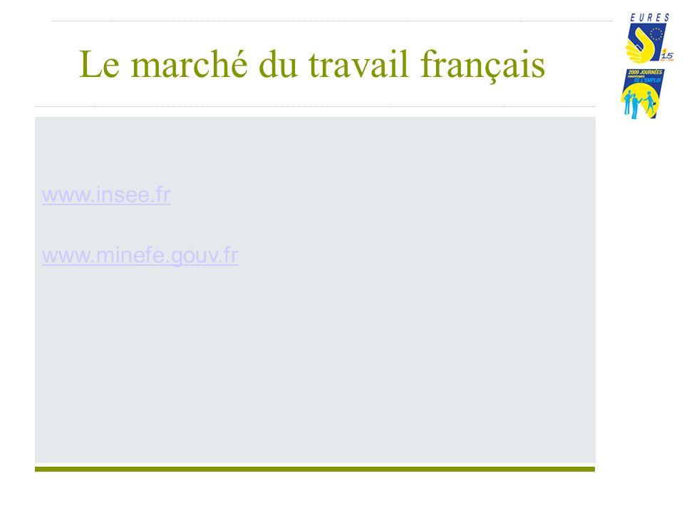 Le marché du travail français www.insee.fr www.minefe.gouv.fr