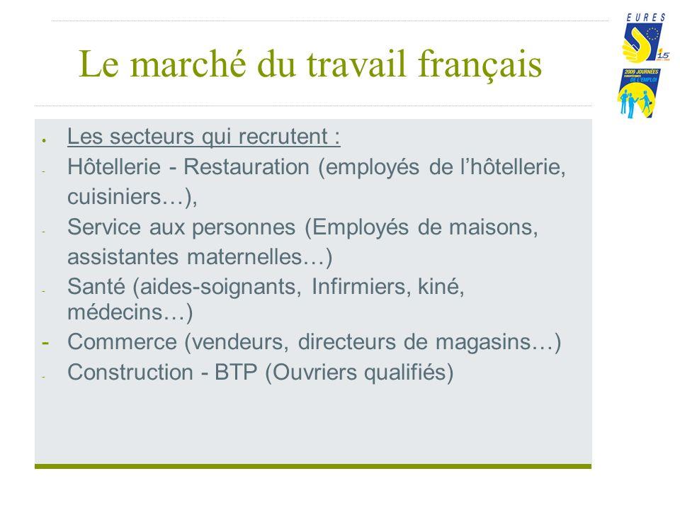 Le marché du travail français Les secteurs qui recrutent : - Hôtellerie - Restauration (employés de lhôtellerie, cuisiniers…), - Service aux personnes (Employés de maisons, assistantes maternelles…) - Santé (aides-soignants, Infirmiers, kiné, médecins…) - Commerce (vendeurs, directeurs de magasins…) - Construction - BTP (Ouvriers qualifiés)
