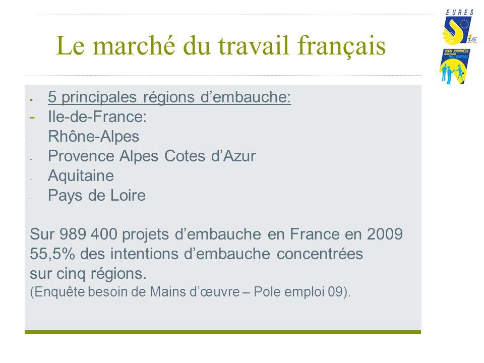 Le marché du travail français 5 principales régions dembauche: -Ile-de-France: - Rhône-Alpes - Provence Alpes Cotes dAzur - Aquitaine - Pays de Loire Sur 989 400 projets dembauche en France en 2009 55,5% des intentions dembauche concentrées sur cinq régions.