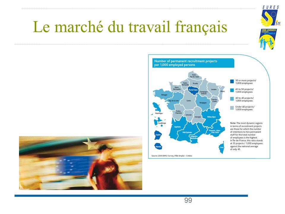 99 Le marché du travail français