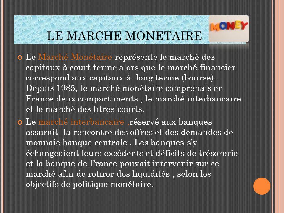 LES AGREGATS MONETAIRES La Masse Monétaire désigne la quantité de monnaie es circulation dans une zone déterminée. Il sagit de la monnaie au sens larg