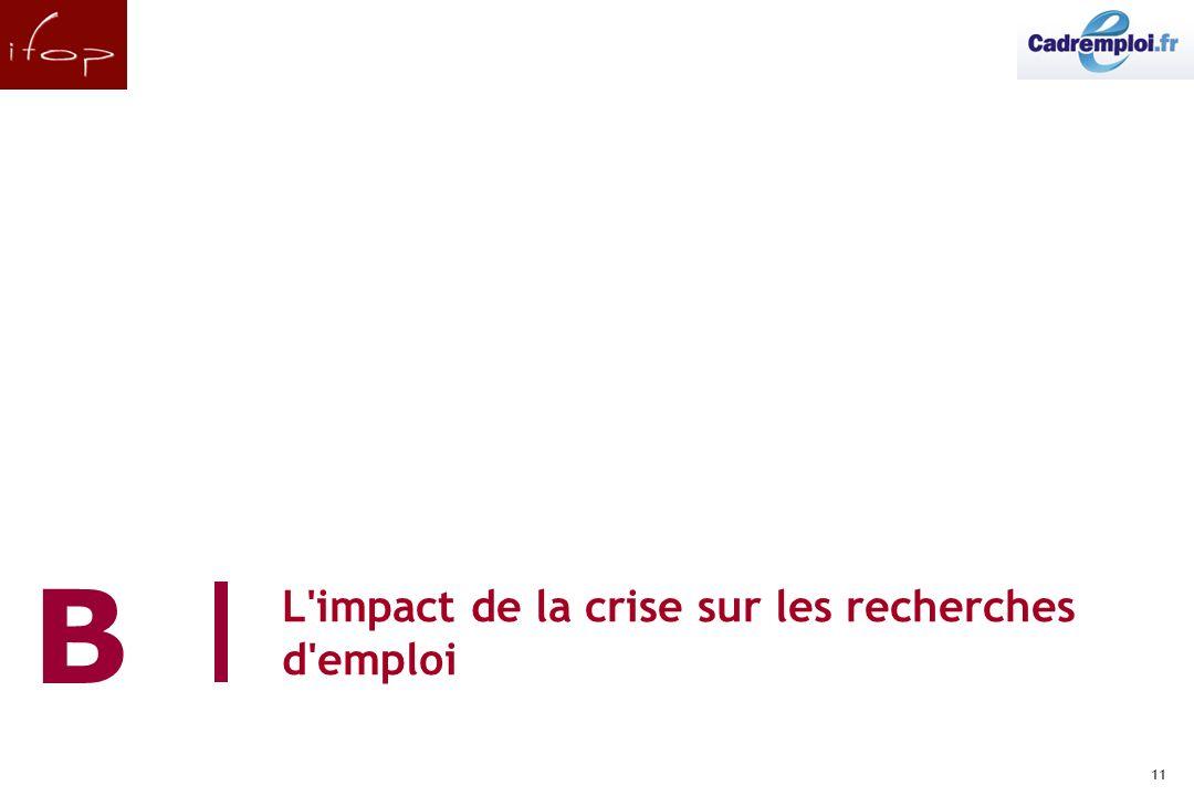 11 L impact de la crise sur les recherches d emploi B