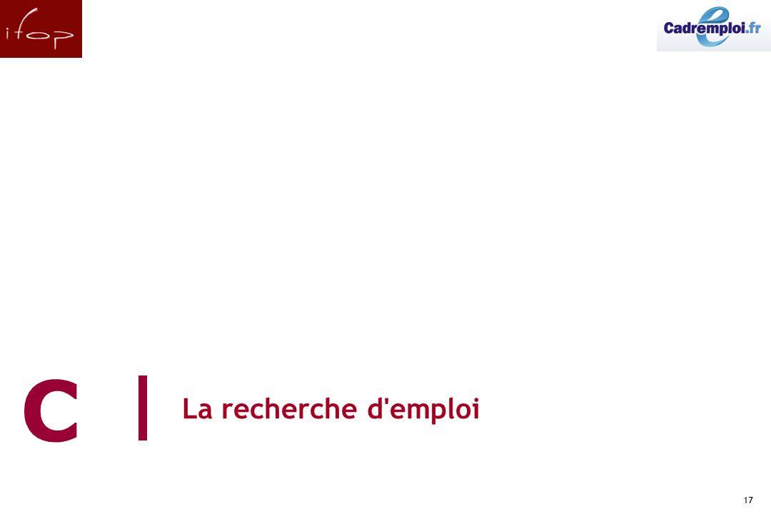 17 La recherche d'emploi C