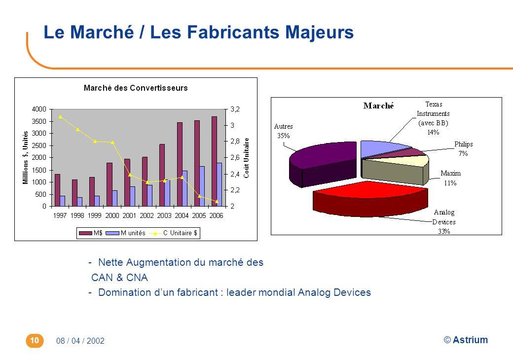 08 / 04 / 2002 © Astrium 10 Le Marché / Les Fabricants Majeurs -Nette Augmentation du marché des CAN & CNA -Domination dun fabricant : leader mondial