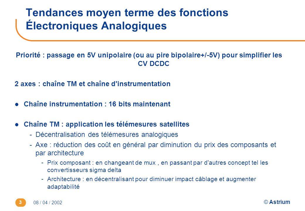 08 / 04 / 2002 © Astrium 3 Tendances moyen terme des fonctions Électroniques Analogiques Priorité : passage en 5V unipolaire (ou au pire bipolaire+/-5