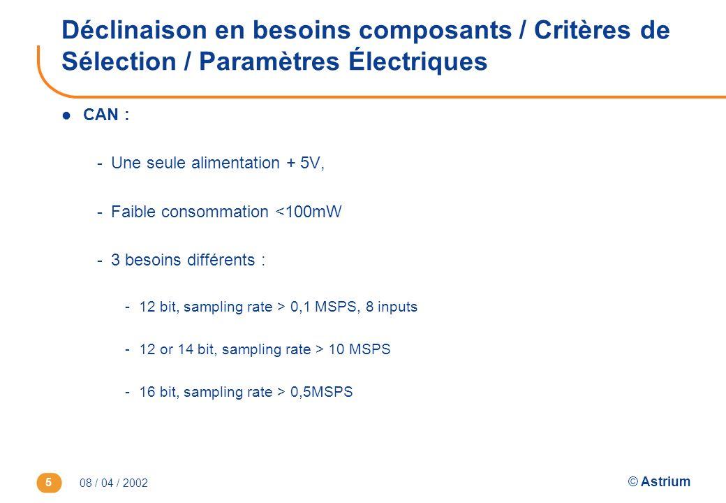 08 / 04 / 2002 © Astrium 5 Déclinaison en besoins composants / Critères de Sélection / Paramètres Électriques l CAN : -Une seule alimentation + 5V, -F